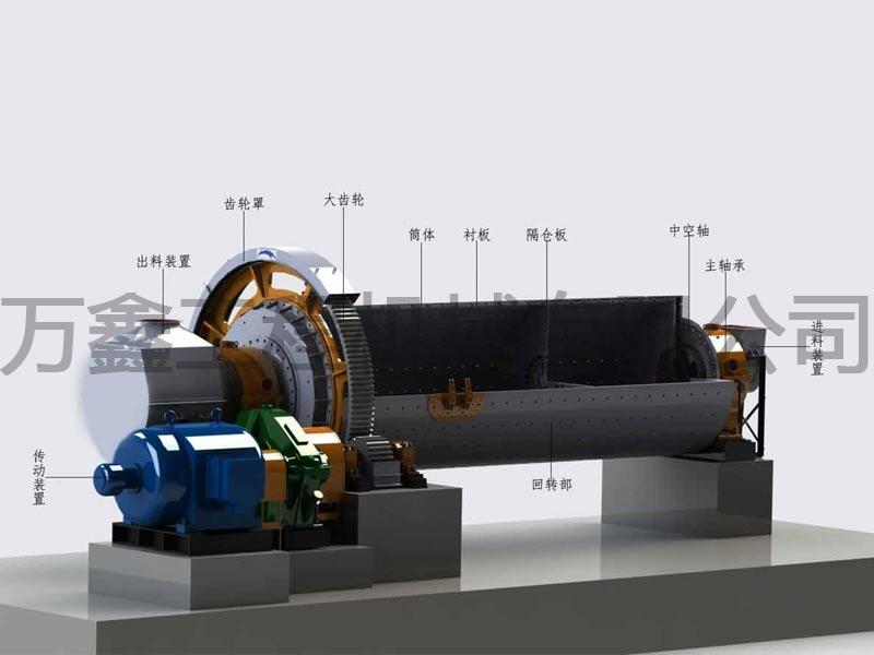北京矿山设备